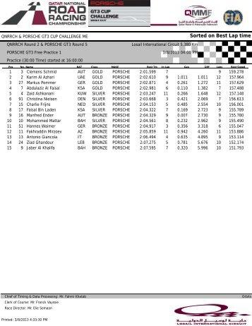 PORSCHE GT3 Race Results