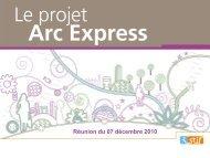 Le diaporama de la présentation du projet Arc Express faite par le ...