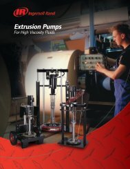 Extrusion Pumps