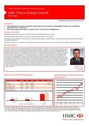 HSBC Trinkaus Strategie Dynamik