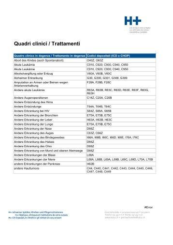 Quadri clinici / Trattamenti - Spitalinformation.ch