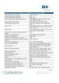 Quadri clinici / Trattamenti - Spitalinformation.ch - Seite 3