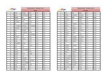2009 .12 ~ 2010 12 RTP list 64 person.xlsx