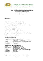 Liste der vom TFZ geförderten Biomasseheizwerke