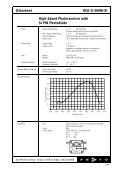 Datasheet HCA-S-200M-SI High-Speed Photoreceiver with Si PIN ... - Page 2