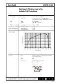 Datasheet FWPR-20-IN Femtowatt Photoreceiver with InGaAs-PIN ... - Page 2