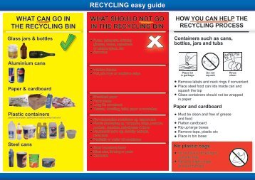 RECYCLING easy guide - Recycling Near You