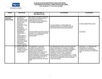 Plan de Acción. Conferencia Regional sobre Migración ... - Acnur