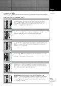 Eternit- Fassaden - Seite 7