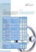 Mikro Planetengetriebe MPG MPG Micro Planetary Gears - Seite 5
