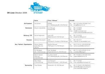 OK Liste Oktober 2009 - kmu Reinach