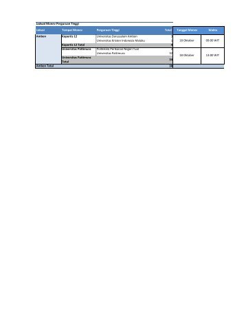 Daftar-Peserta-Monev-dan-Lokasi