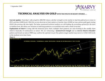 TECHNICAL ANALYSIS ON GOLD - Karvy Comtrade