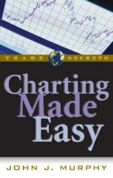 Download Charting Made Easy - How To Trade Stocks