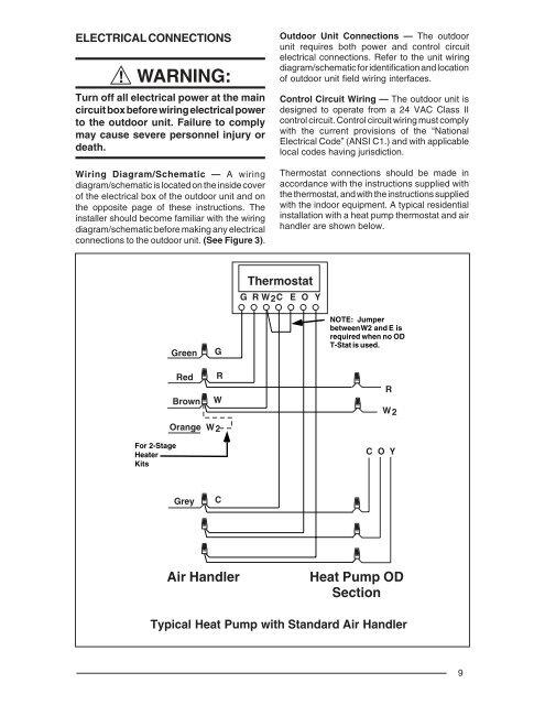 Low Voltage Wiring Nordyne Control fan limit switch symbol ... on