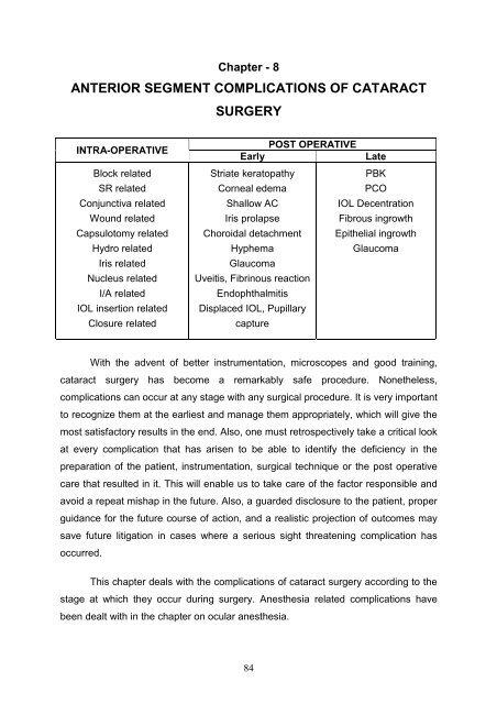 Anterior Segment Complications Of Cataract Surgery