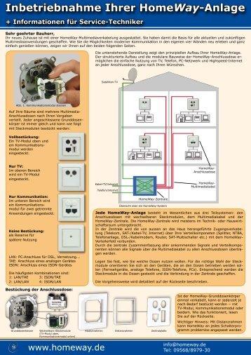 Inbetriebnahme Ihrer HomeWay-Anlage + Informationen für Service ...