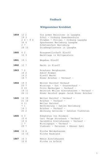 Findbuch Wittgensteiner Kreisblatt - Wittgensteiner Heimatverein e.V.