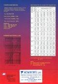 Jugoterm - Prospekt / Tabela podataka - Page 2