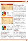 Marec 2008 - Ústredie práce, sociálnych vecí a rodiny - Page 7