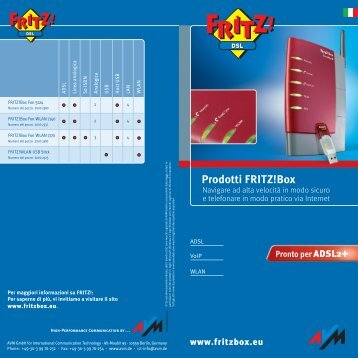 Prodotti FRITZ!Box - Ehiweb.it