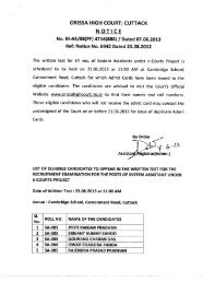 List of Eligible Candidates to appear in the ... - Orissa High Court
