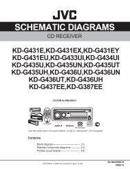 Standard schematic diagrams