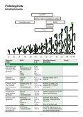 Planteværn 2009 - NSCORN - Page 7