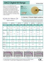 DAC2 Digital Kit Range - Puretone