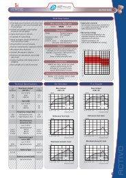 Technical Specifications 2 cc Coupler Ear Simulator ... - Puretone