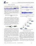 Automated Feature Extraction of Epileptic Seizures Using Wavelet ... - Page 2