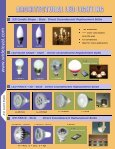 Energy Efficient No Flickering & RF interference High ... - Wide Loyal - Page 2