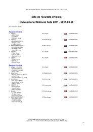 liste de résultats officiels Championnat National Kata 2011 ... - Jutsko