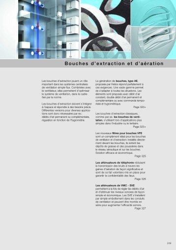 Bouches d'extraction et d'aération - HELIOS Ventilatoren