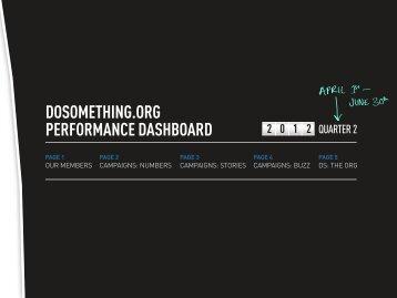 DOSOMETHING.ORG PERFORMANCE DASHBOARD