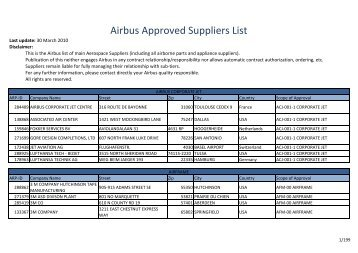 approved supplier list template