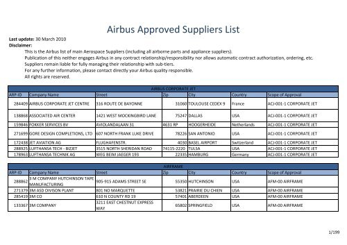 Airbus Approved Suppliers List Thy Teknik