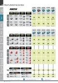 Akumuliatoriniai įrankiai - Page 6