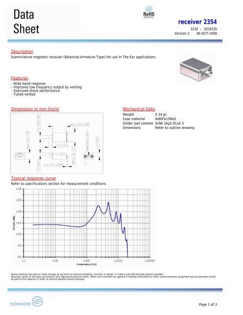 receiver 2354 - Sonion