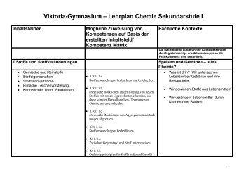 schulinterne Lehrplan Chemie - Viktoriaschule