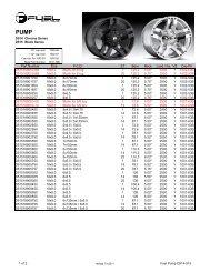 D514 Chrome Series D515 Black Series Part Number ... - MHT Wheels