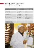 Profil de l'assortiment - Tilsiter Switzerland - Page 6