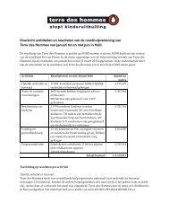Overzicht activiteiten en resultaten van de noodhulpverlening van ...