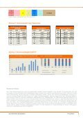 FocusPoint Teil 2 (PDF) - ING High Yield Strategien - Seite 6