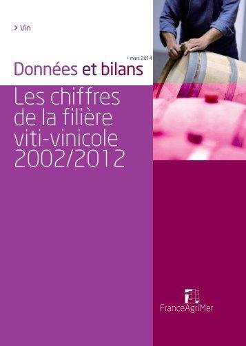 Les chiffres de la filière viti-vinicole 2002-2012
