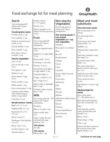 Gestational Diabetes 2000 Calorie Meal Plan Group Health