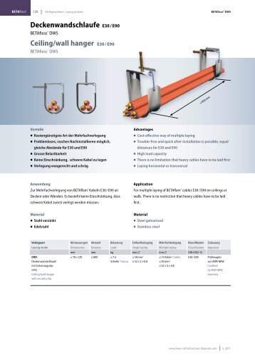 Deckenwandschlaufe E30 / E90 - LEONI Infrastructure & Datacom