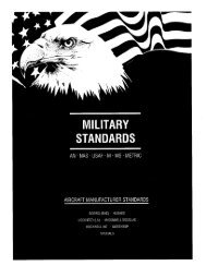 MILITARY - Electronic Fasteners Inc