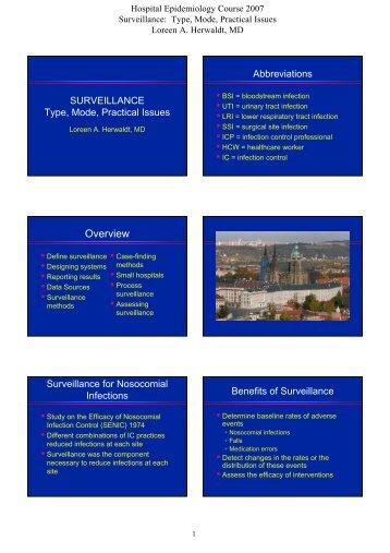 SSI Surveillance - sgsh.ch
