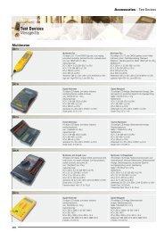 Test Devices Messgeräte - Wisat
